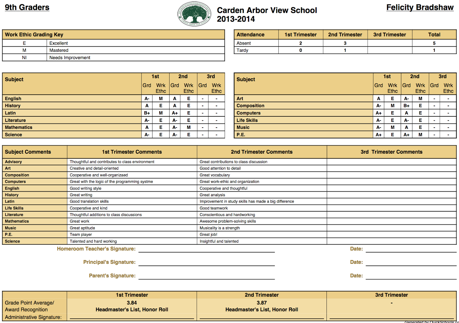 School Management System - Report card templates for K-12 schools ...